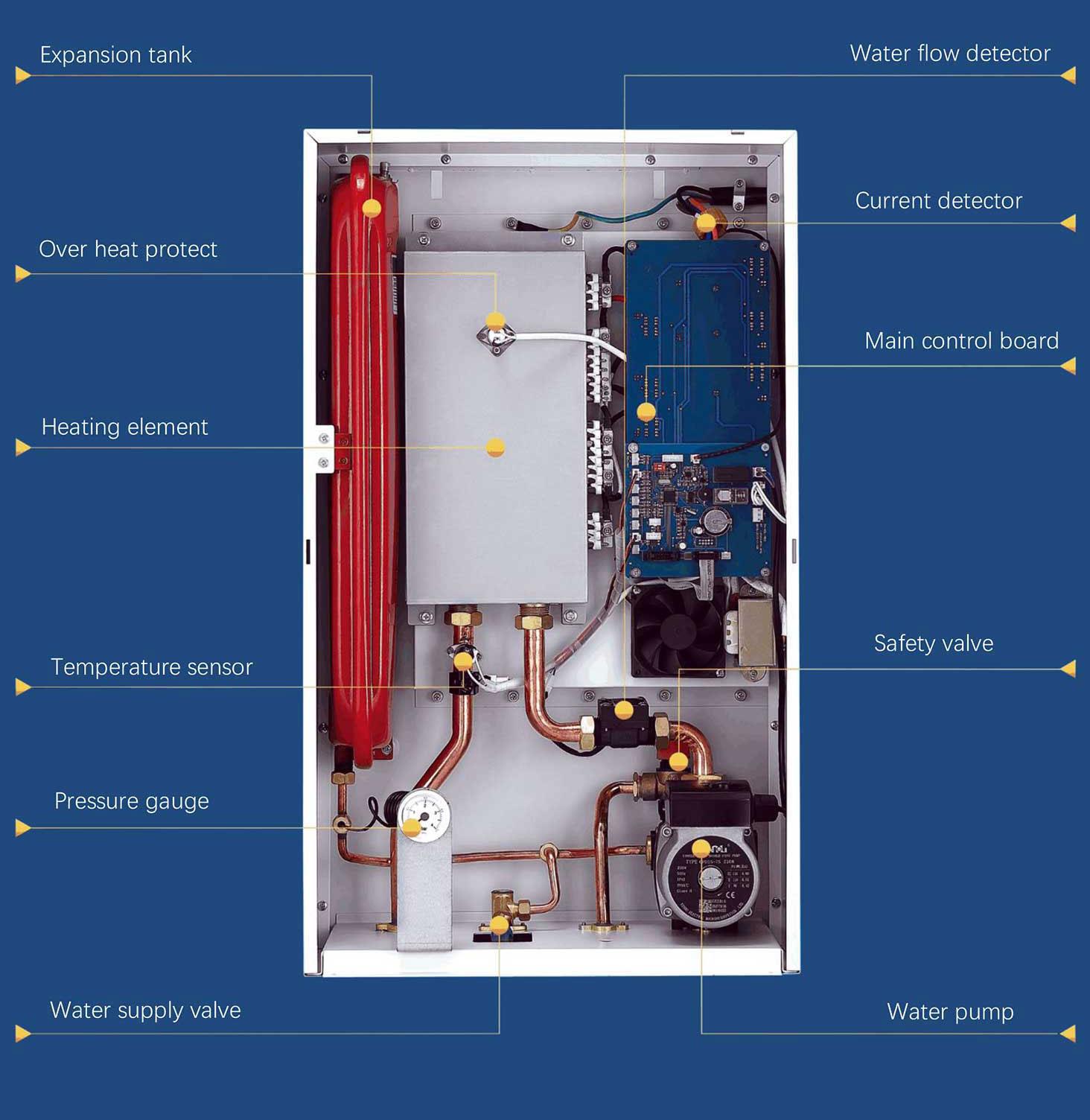 electric_boiler_structurer