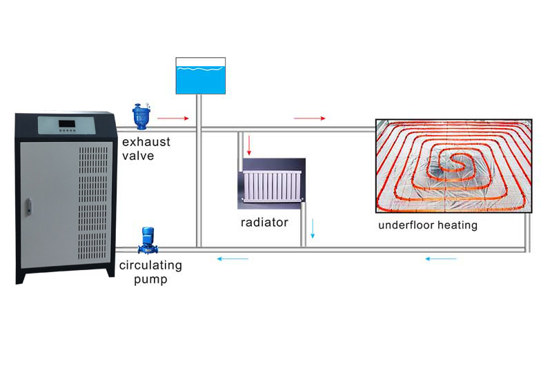 induction_heating_installation