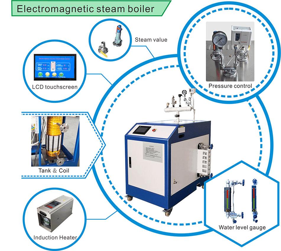 steam_boiler_structure